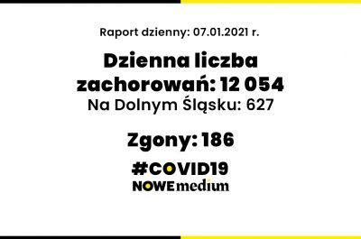 Raport COVID-19